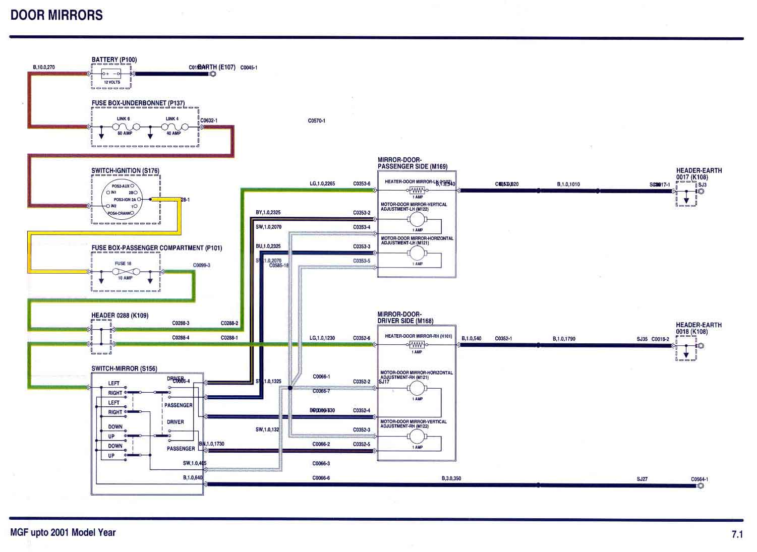 peterbilt truck wiring diagrams