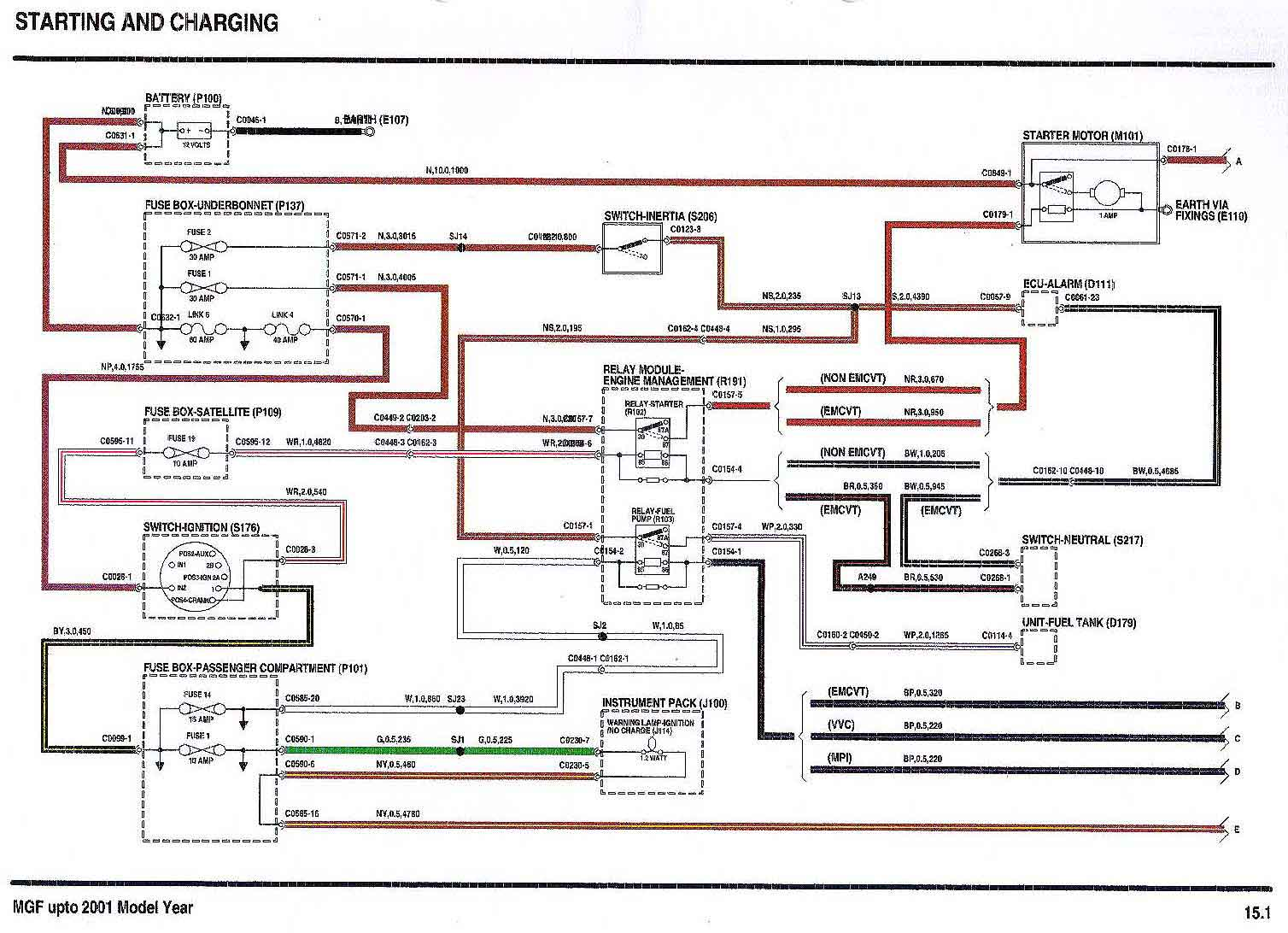 mg zr horn wiring diagram electrical circuits  electrical circuits
